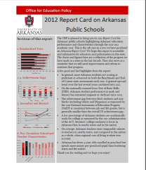 2012 Report Card on Arkansas Schools Cover Page