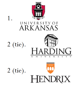 college ranks