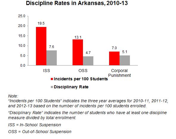 discipline image