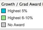 growth-legend