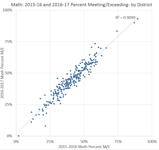 Math_District