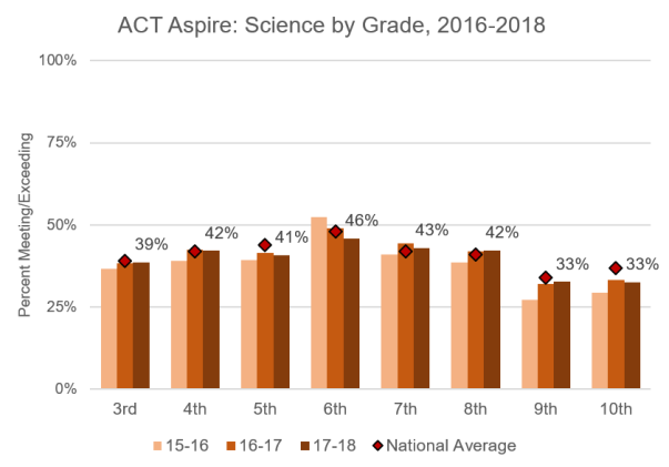ACT_Science_2018